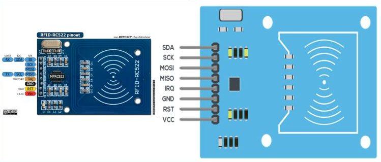 RFID MFRC522