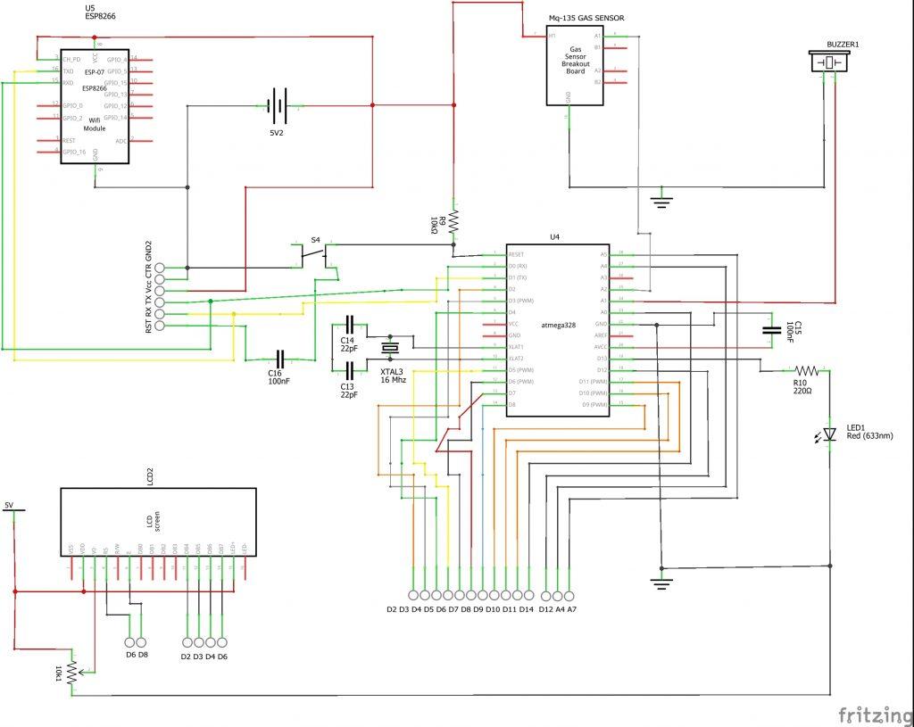 IoT based COPD schematic diagram